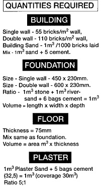 Quantity surveying and bill of materials building material quantities to build thecheapjerseys Gallery